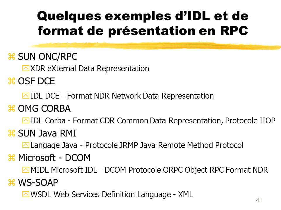 41 Quelques exemples dIDL et de format de présentation en RPC zSUN ONC/RPC yXDR eXternal Data Representation zOSF DCE yIDL DCE - Format NDR Network Da