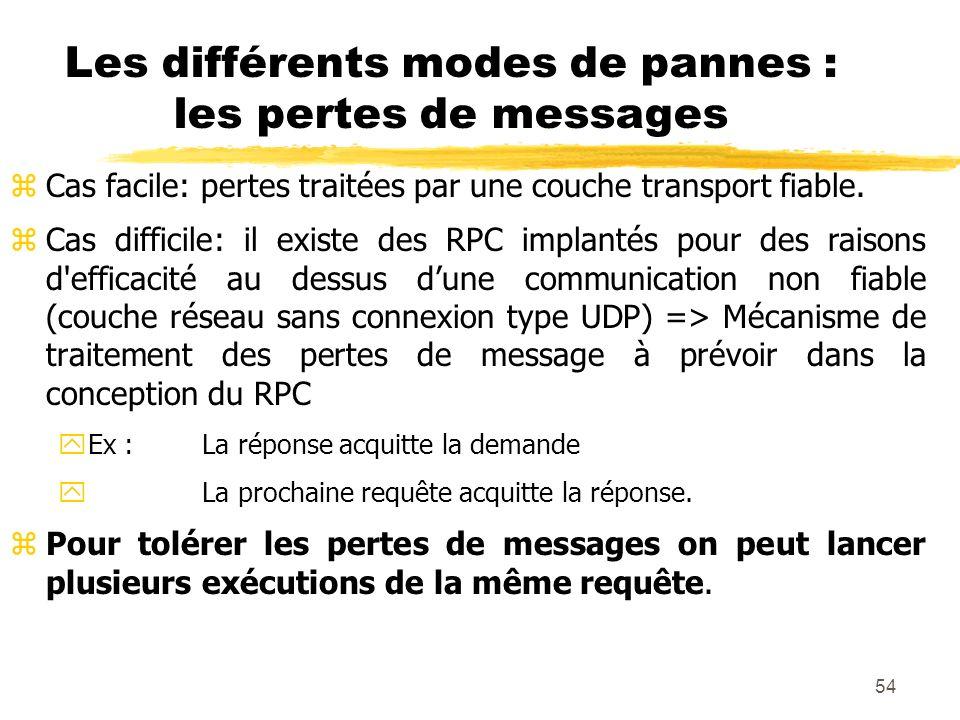 54 Les différents modes de pannes : les pertes de messages zCas facile: pertes traitées par une couche transport fiable. zCas difficile: il existe des