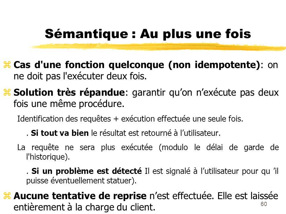 60 Sémantique : Au plus une fois zCas d'une fonction quelconque (non idempotente): on ne doit pas l'exécuter deux fois. zSolution très répandue: garan