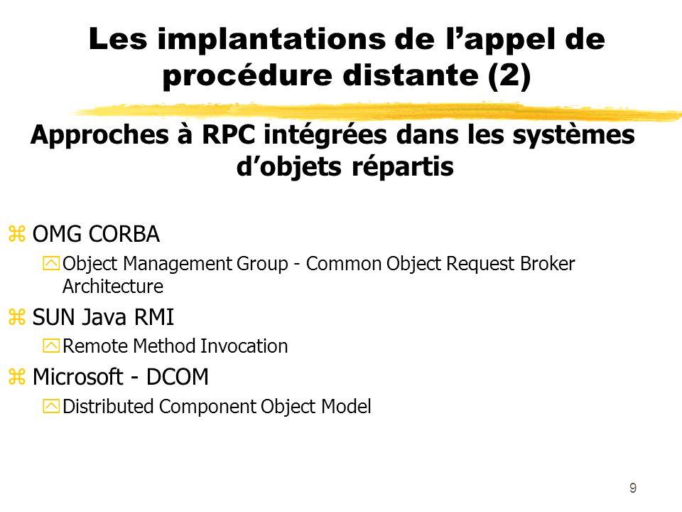 9 Les implantations de lappel de procédure distante (2) Approches à RPC intégrées dans les systèmes dobjets répartis zOMG CORBA yObject Management Gro