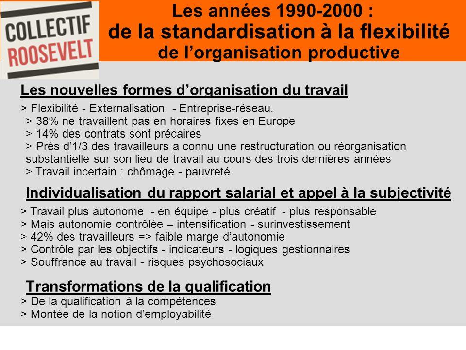 20 Les années 1990-2000 : de la standardisation à la flexibilité de lorganisation productive Les nouvelles formes dorganisation du travail > Flexibilité - Externalisation - Entreprise-réseau.