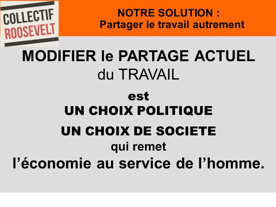 43 MODIFIER le PARTAGE ACTUEL du TRAVAIL est UN CHOIX POLITIQUE UN CHOIX DE SOCIETE qui remet léconomie au service de lhomme.