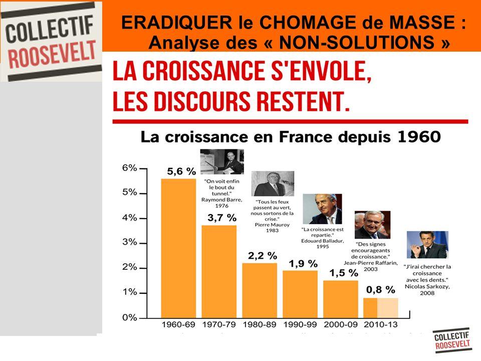 44. ERADIQUER le CHOMAGE de MASSE : Analyse des « NON-SOLUTIONS » :