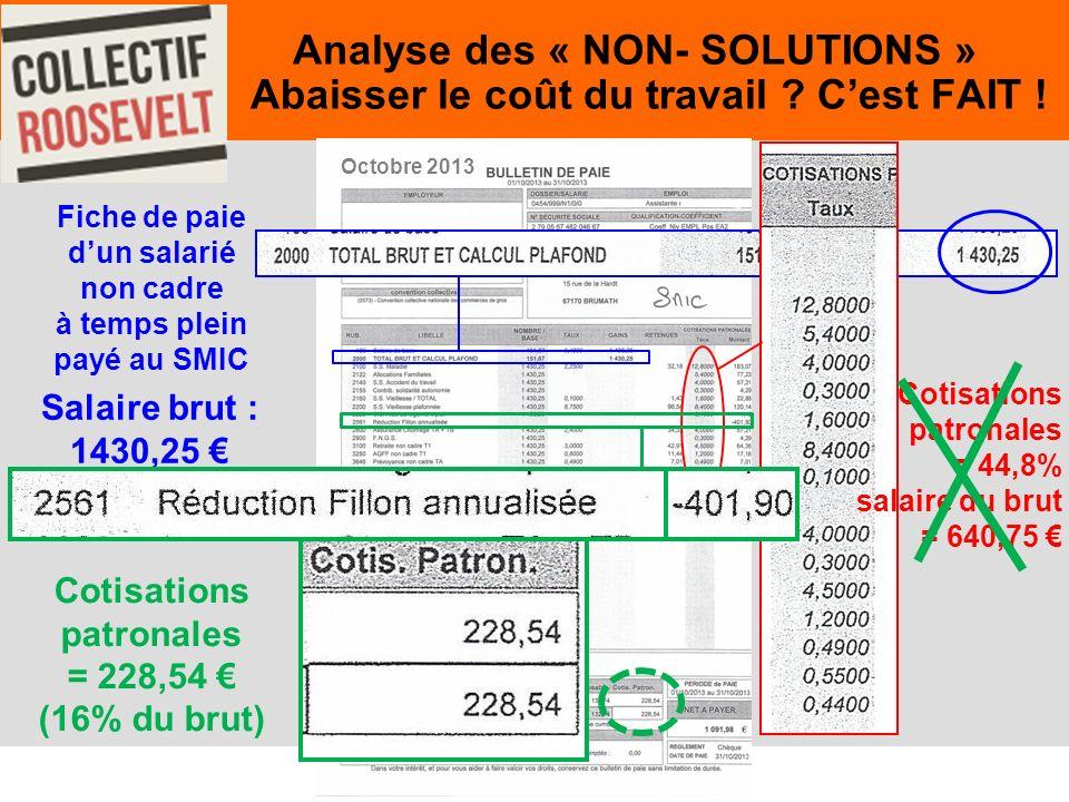 49. Analyse des « NON- SOLUTIONS » Abaisser le coût du travail .