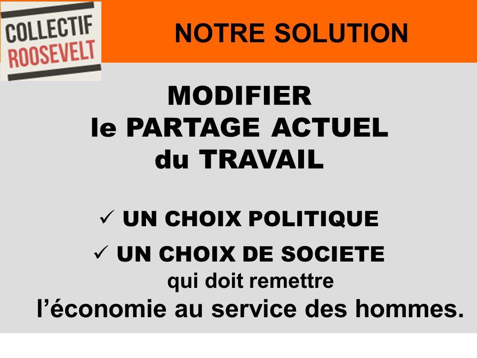 56 MODIFIER le PARTAGE ACTUEL du TRAVAIL NOTRE SOLUTION UN CHOIX POLITIQUE UN CHOIX DE SOCIETE qui doit remettre léconomie au service des hommes.
