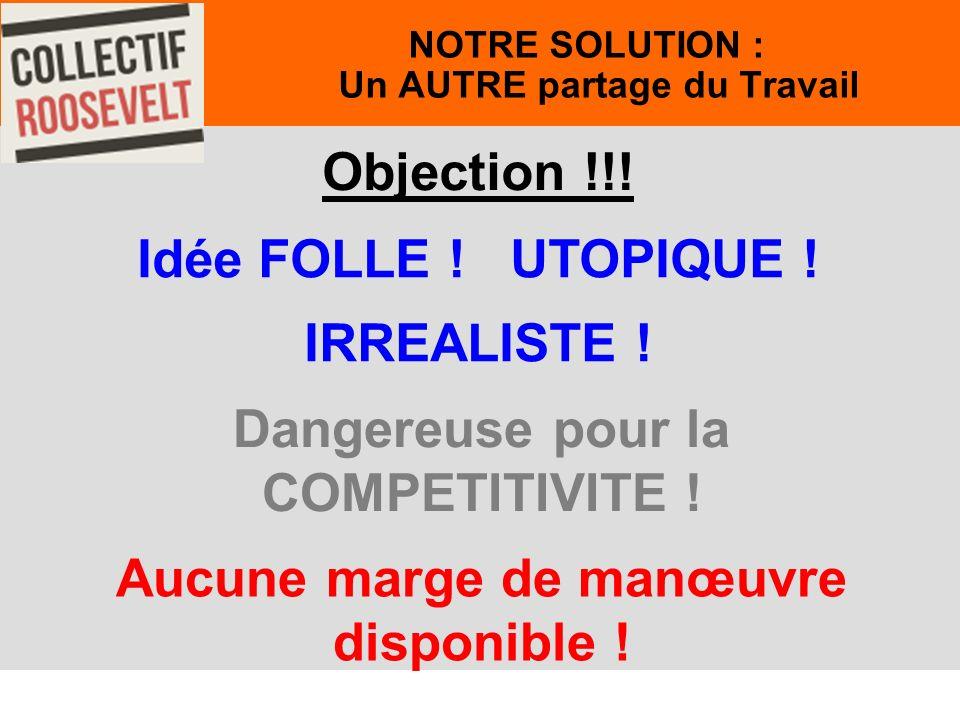 57 Objection !!. NOTRE SOLUTION : Un AUTRE partage du Travail Idée FOLLE .