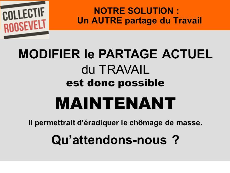 60 MODIFIER le PARTAGE ACTUEL du TRAVAIL est donc possible MAINTENANT Il permettrait déradiquer le chômage de masse.