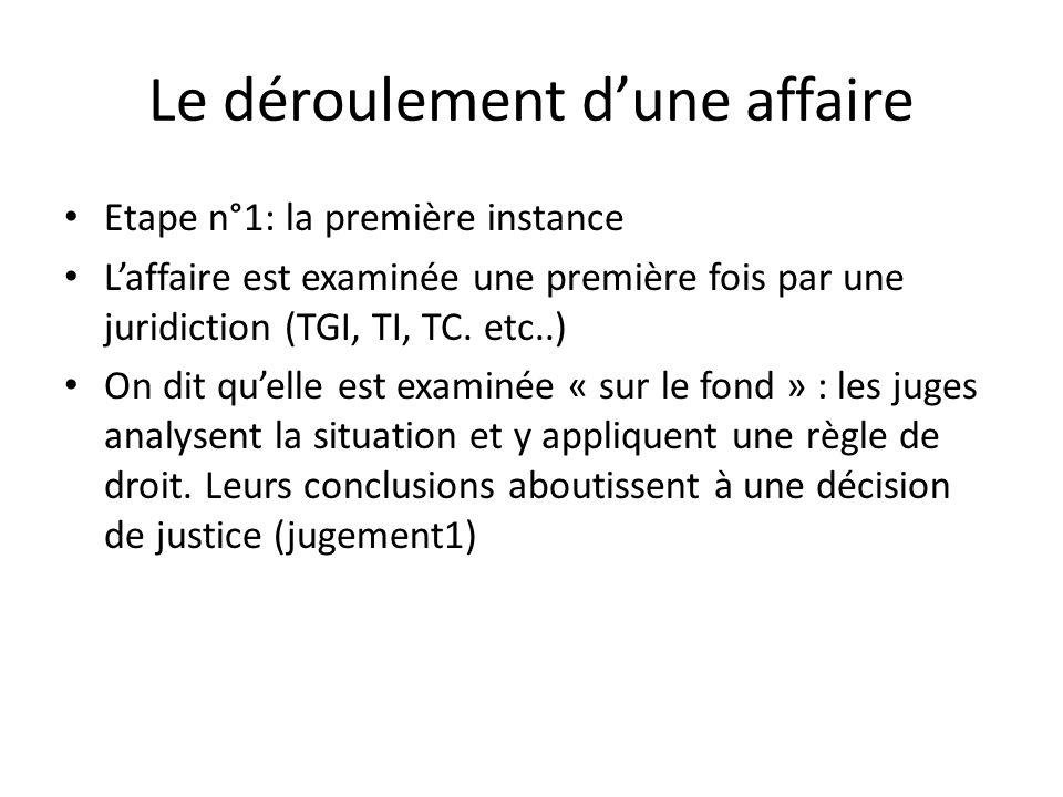 Le déroulement dune affaire Etape n°1: la première instance Laffaire est examinée une première fois par une juridiction (TGI, TI, TC. etc..) On dit qu