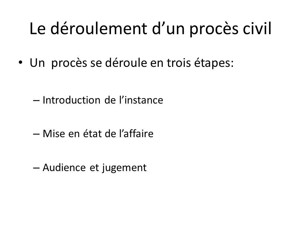 Le déroulement dun procès civil Un procès se déroule en trois étapes: – Introduction de linstance – Mise en état de laffaire – Audience et jugement