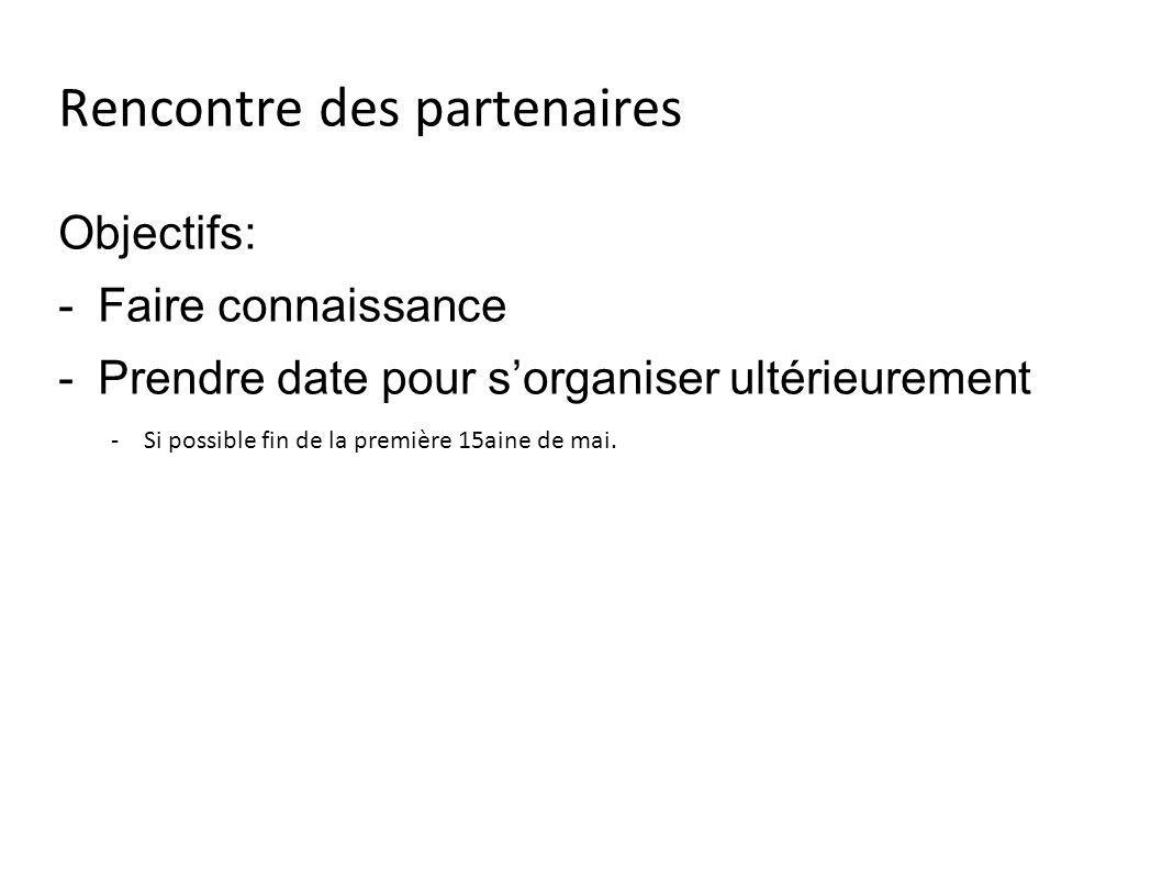 Rencontre des partenaires Objectifs: -Faire connaissance -Prendre date pour sorganiser ultérieurement -Si possible fin de la première 15aine de mai.
