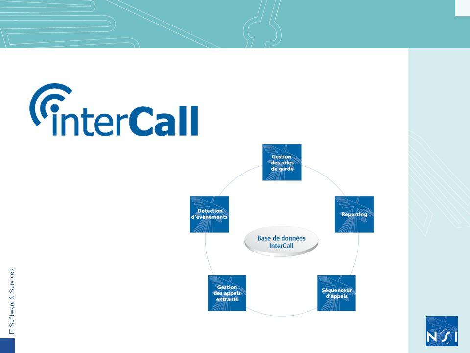 IT Software & Services Déroulement des appels Une séquence dappels se déroule automatiquement : InterCall sefforce de joindre chaque agent en appelant dans un ordre paramétrable les différents médias dappels attribués à celui-ci, en respectant les plages horaires personnalisées de chaque média.