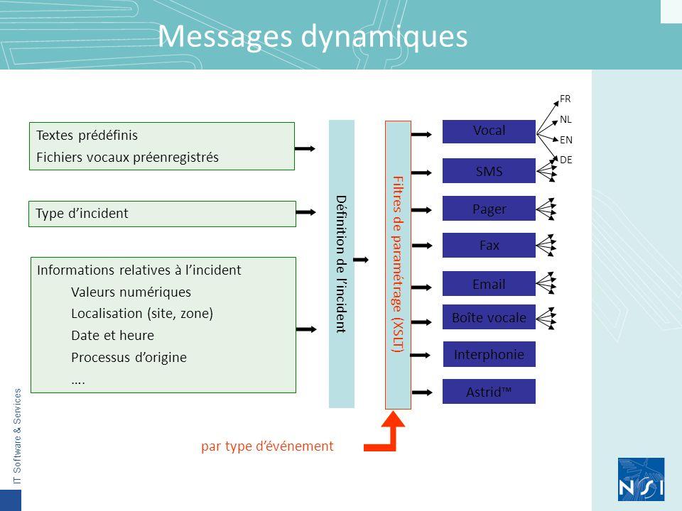IT Software & Services Messages dynamiques Textes prédéfinis Fichiers vocaux préenregistrés Type dincident Informations relatives à lincident Valeurs numériques Localisation (site, zone) Date et heure Processus dorigine ….