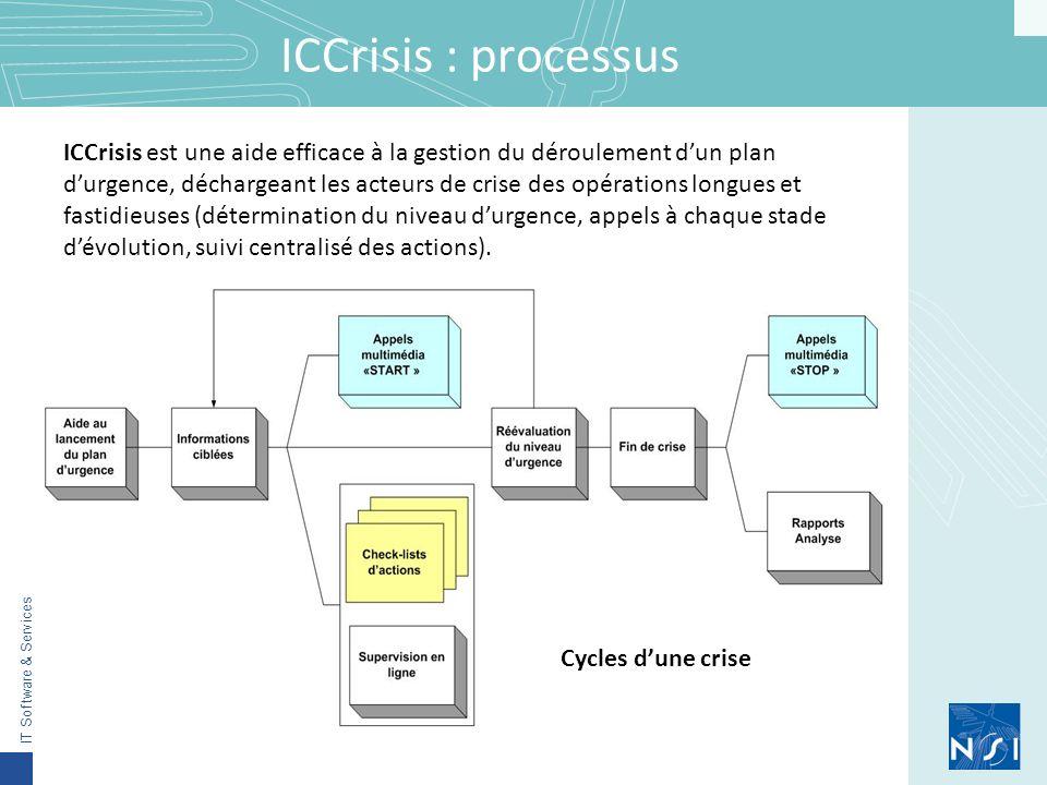 IT Software & Services ICCrisis : processus ICCrisis est une aide efficace à la gestion du déroulement dun plan durgence, déchargeant les acteurs de crise des opérations longues et fastidieuses (détermination du niveau durgence, appels à chaque stade dévolution, suivi centralisé des actions).