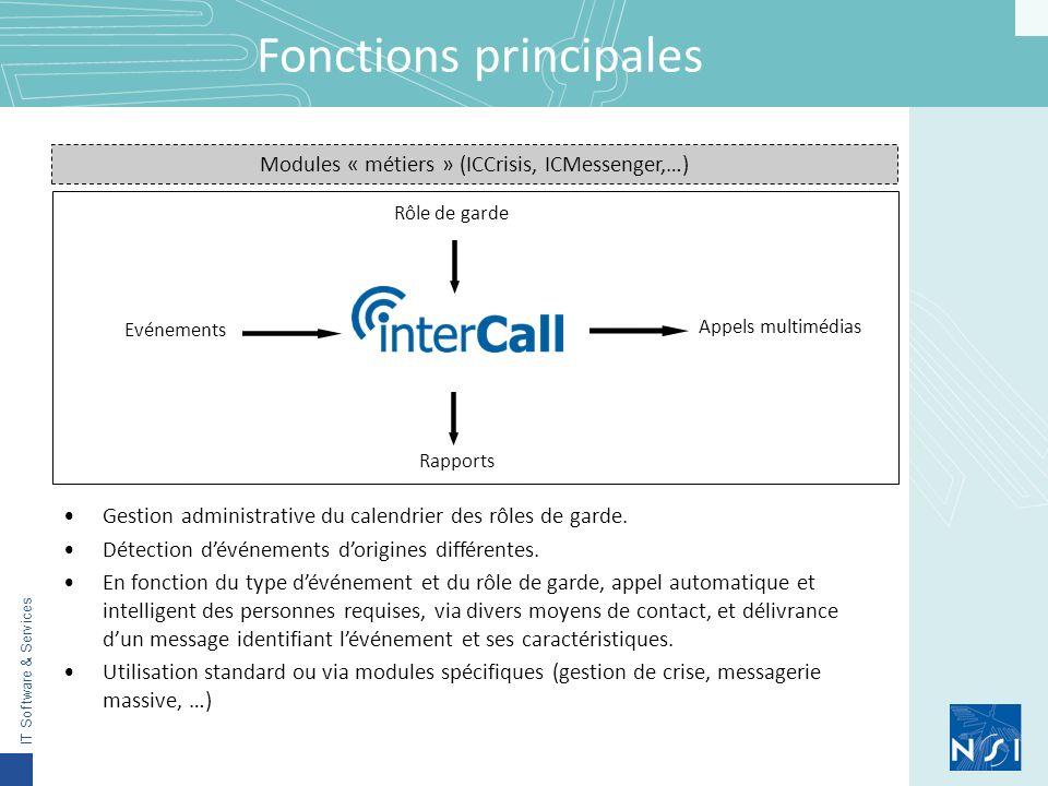 IT Software & Services ICCrisis : suivi de crise Listes dactions conditionnelles distribuées automatiquement selon le niveau de PUI et le groupe dintervenants.