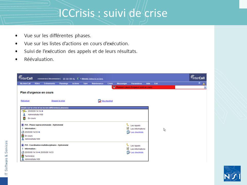 IT Software & Services ICCrisis : suivi de crise Vue sur les différentes phases.