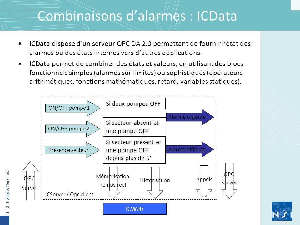 IT Software & Services Combinaisons dalarmes : ICData ICData dispose dun serveur OPC DA 2.0 permettant de fournir létat des alarmes ou des états internes vers dautres applications.