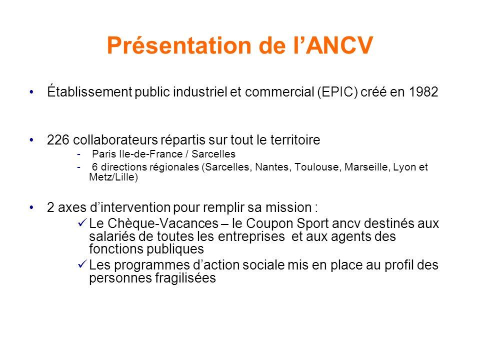 Présentation de lANCV Établissement public industriel et commercial (EPIC) créé en 1982 226 collaborateurs répartis sur tout le territoire - Paris Ile