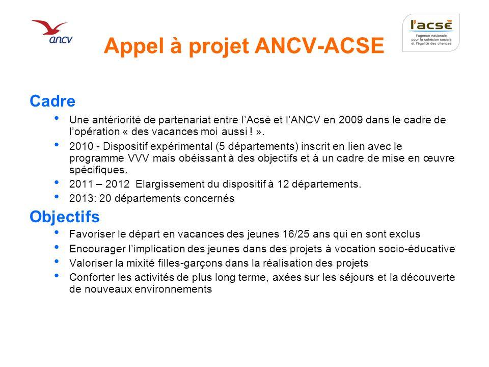 Appel à projet ANCV-ACSE Cadre Une antériorité de partenariat entre lAcsé et lANCV en 2009 dans le cadre de lopération « des vacances moi aussi ! ». 2