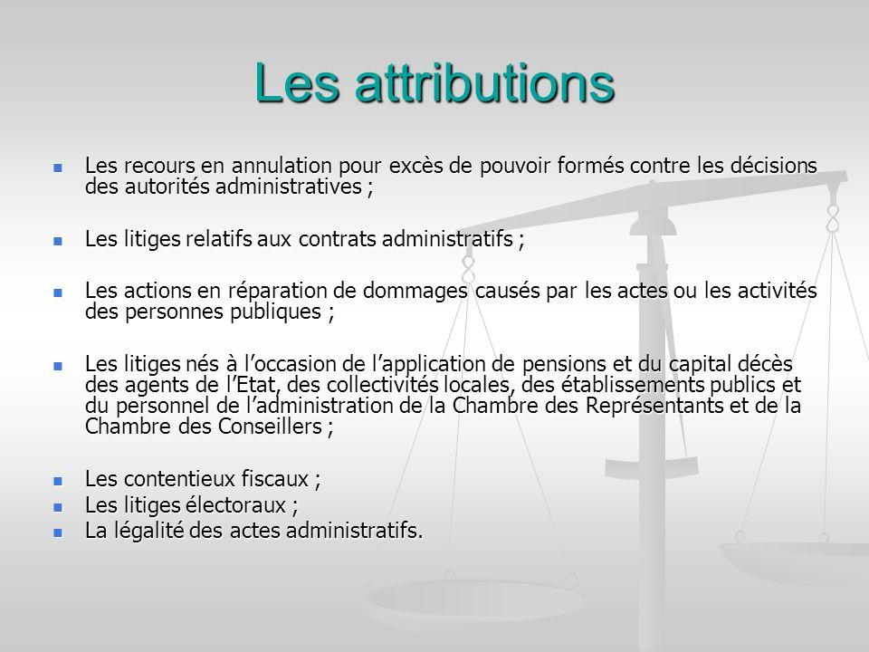 Les attributions Les recours en annulation pour excès de pouvoir formés contre les décisions des autorités administratives ; Les recours en annulation