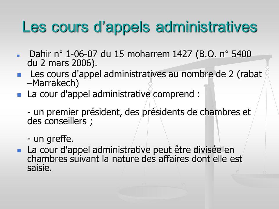 Les cours dappels administratives Dahir n° 1-06-07 du 15 moharrem 1427 (B.O. n° 5400 du 2 mars 2006). Dahir n° 1-06-07 du 15 moharrem 1427 (B.O. n° 54