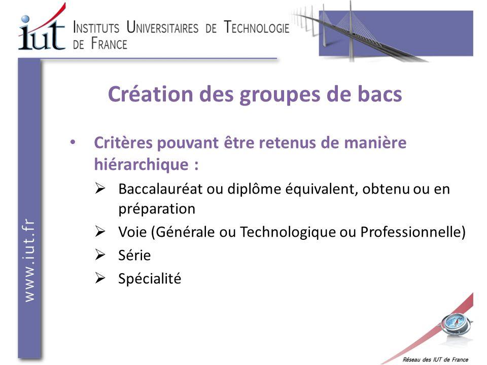 Création des groupes de bacs Critères pouvant être retenus de manière hiérarchique : Baccalauréat ou diplôme équivalent, obtenu ou en préparation Voie