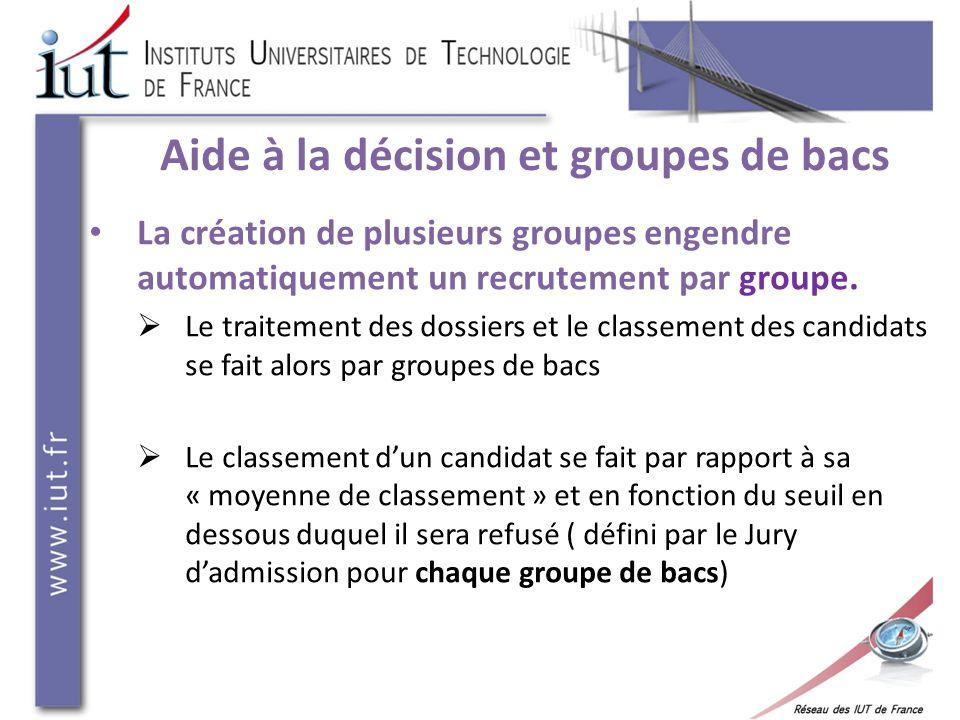Aide à la décision et groupes de bacs La création de plusieurs groupes engendre automatiquement un recrutement par groupe. Le traitement des dossiers