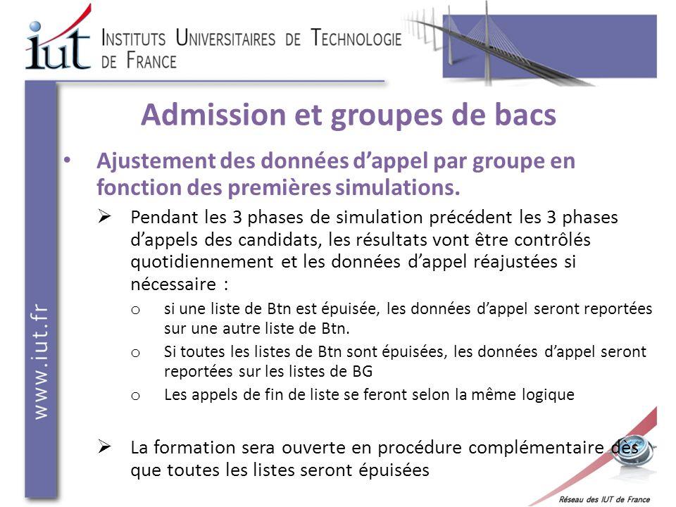 Admission et groupes de bacs Ajustement des données dappel par groupe en fonction des premières simulations. Pendant les 3 phases de simulation précéd