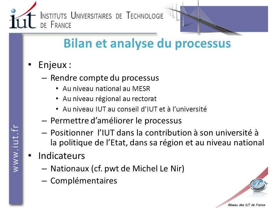 Bilan et analyse du processus Enjeux : – Rendre compte du processus Au niveau national au MESR Au niveau régional au rectorat Au niveau IUT au conseil