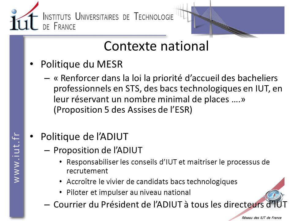 Contexte national Politique du MESR – « Renforcer dans la loi la priorité daccueil des bacheliers professionnels en STS, des bacs technologiques en IU