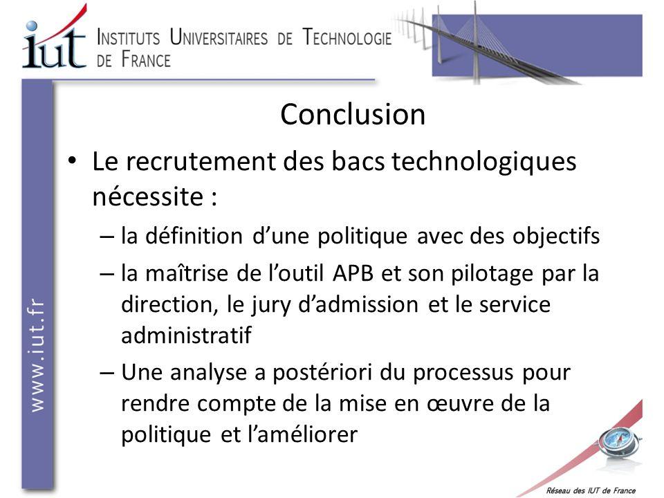 Conclusion Le recrutement des bacs technologiques nécessite : – la définition dune politique avec des objectifs – la maîtrise de loutil APB et son pil