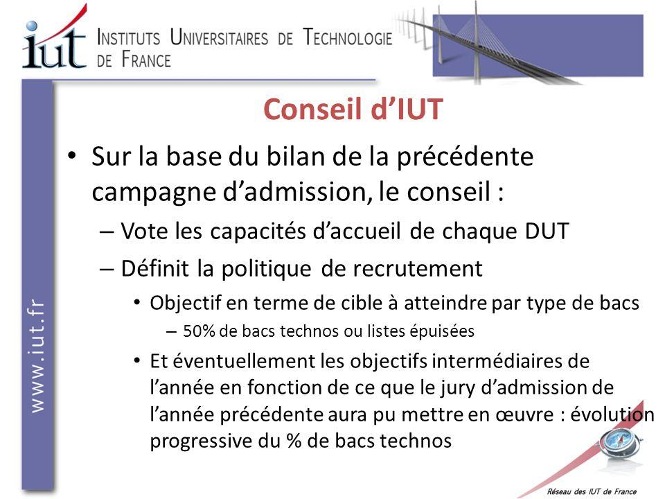 Conseil dIUT Sur la base du bilan de la précédente campagne dadmission, le conseil : – Vote les capacités daccueil de chaque DUT – Définit la politiqu