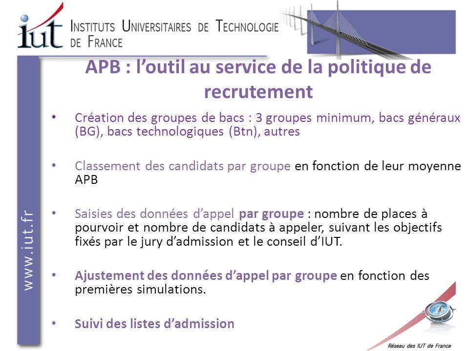 Création des groupes de bac Les groupes de bacs vont être déterminés en fonction des filières que la formation accueille : bacs généraux en lien avec la spécialité bacs technologiques en lien avec la spécialité bacs professionnels (pour Tarbes) autres (autres filières de bac, bacs pro (pour Toulouse-Auch- Castres), diplômes étrangers etc…) o Exemple pour lIUT A (19 formations) : 112 groupes de bacs (40 groupes de BG, 34 groupes de Btn, 38 groupes « autres et étrangers» o Exemple pour lIUT de Tarbes (5 formations) : 39 groupes de bacs dont 10 Btn 10
