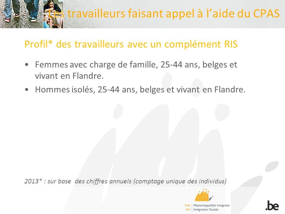 Les travailleurs faisant appel à laide du CPAS Profil* des travailleurs avec un complément RIS Femmes avec charge de famille, 25-44 ans, belges et viv