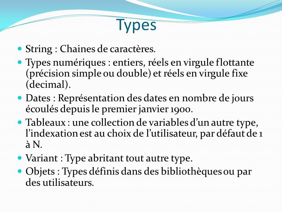 Types String : Chaines de caractères. Types numériques : entiers, réels en virgule flottante (précision simple ou double) et réels en virgule fixe (de