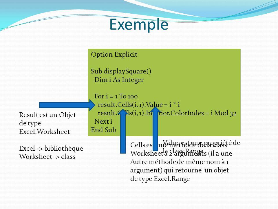 Exemple Option Explicit Sub displaySquare() Dim i As Integer For i = 1 To 100 result.Cells(i, 1).Value = i * i result.Cells(i, 1).Interior.ColorIndex