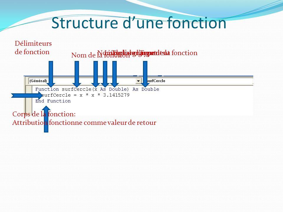 Structure dune fonction Délimiteurs de fonction Nom de la fonction Type de la fonctionNom de largumentType de largumentListe des arguments Corps de la