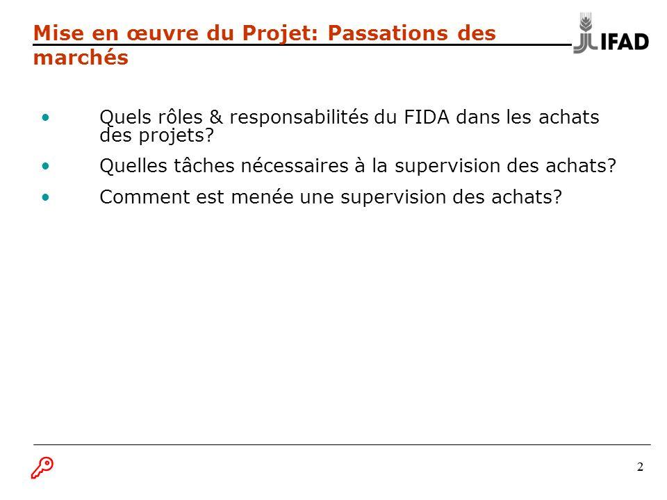 22 Quels rôles & responsabilités du FIDA dans les achats des projets.