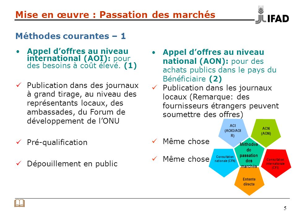 5 Mise en œuvre : Passation des marchés Méthodes courantes – 1 Appel doffres au niveau international (AOI): pour des besoins à coût élevé.