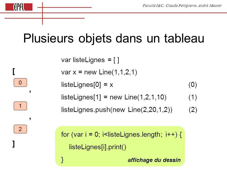 Faculté I&C, Claude Petitpierre, André Maurer affichage du dessin Plusieurs objets dans un tableau var listeLignes = [ ] var x = new Line(1,1,2,1) listeLignes[0] = x (0) listeLignes[1] = new Line(1,2,1,10) (1) listeLignes.push(new Line(2,20,1,2)) (2) for (var i = 0; i<listeLignes.length; i++) { listeLignes[i].print() } [, ] 0 1 2