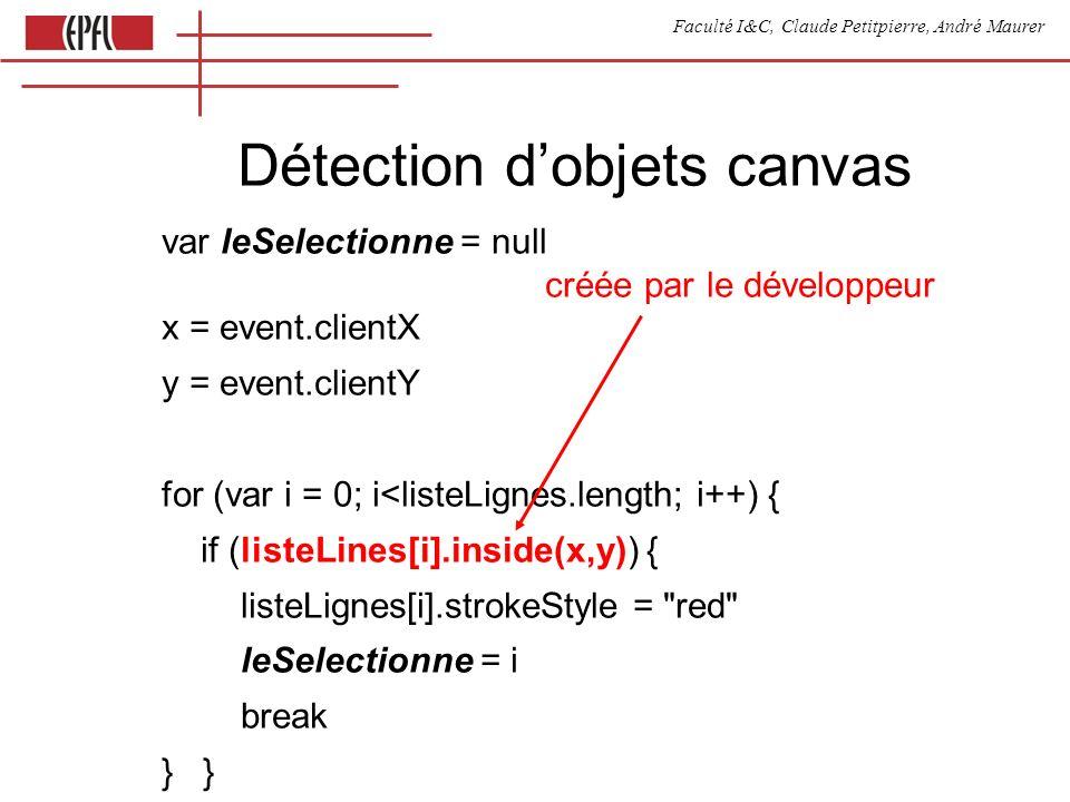 Faculté I&C, Claude Petitpierre, André Maurer Détection dobjets canvas var leSelectionne = null créée par le développeur x = event.clientX y = event.clientY for (var i = 0; i<listeLignes.length; i++) { if (listeLines[i].inside(x,y)) { listeLignes[i].strokeStyle = red leSelectionne = i break }