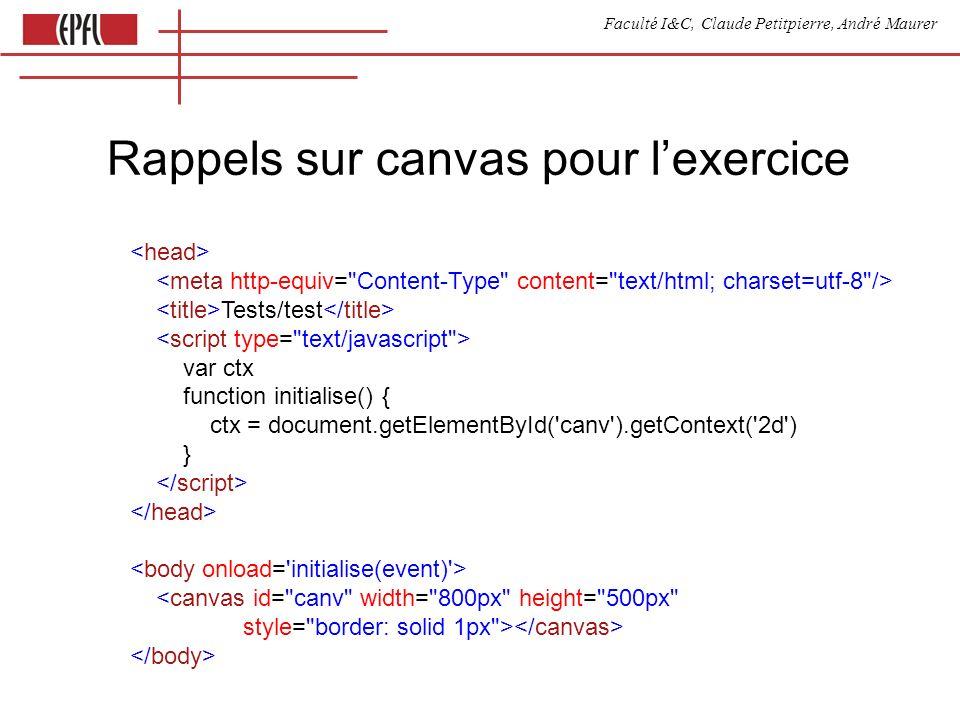 Faculté I&C, Claude Petitpierre, André Maurer Rappels sur canvas pour lexercice Tests/test var ctx function initialise() { ctx = document.getElementById( canv ).getContext( 2d ) }