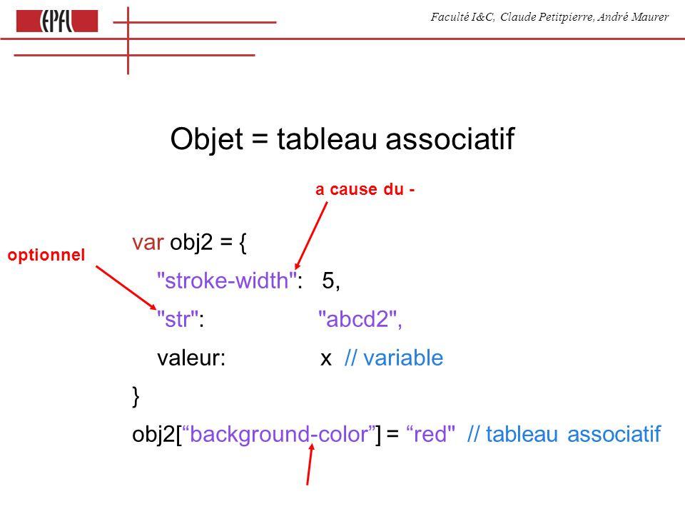 Faculté I&C, Claude Petitpierre, André Maurer Deux possibilités équivalentes de créer une fonction var maFct = function () {...