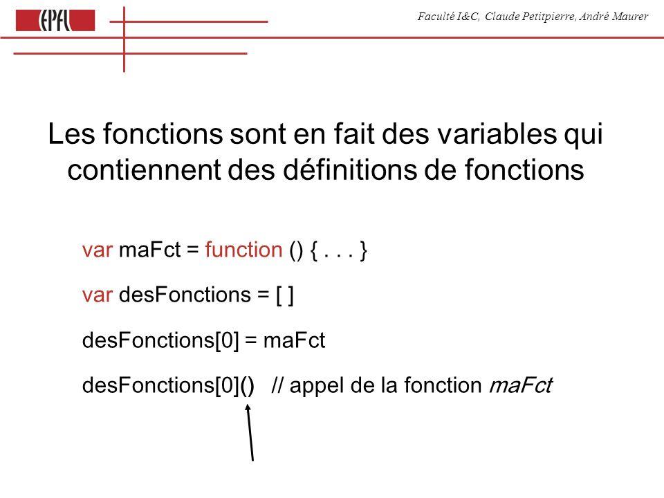 Faculté I&C, Claude Petitpierre, André Maurer Les fonctions sont en fait des variables qui contiennent des définitions de fonctions var maFct = function () {...