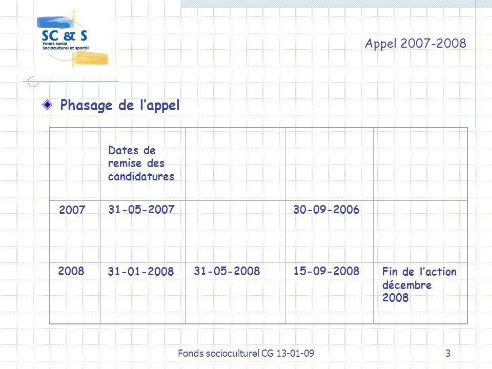 Fonds socioculturel CG 13-01-093 Appel 2007-2008 Dates de remise des candidatures 31-05-200730-09-2006 200831-05-200815-09-2008 Phasage de lappel 2007 31-01-2008Fin de laction décembre 2008
