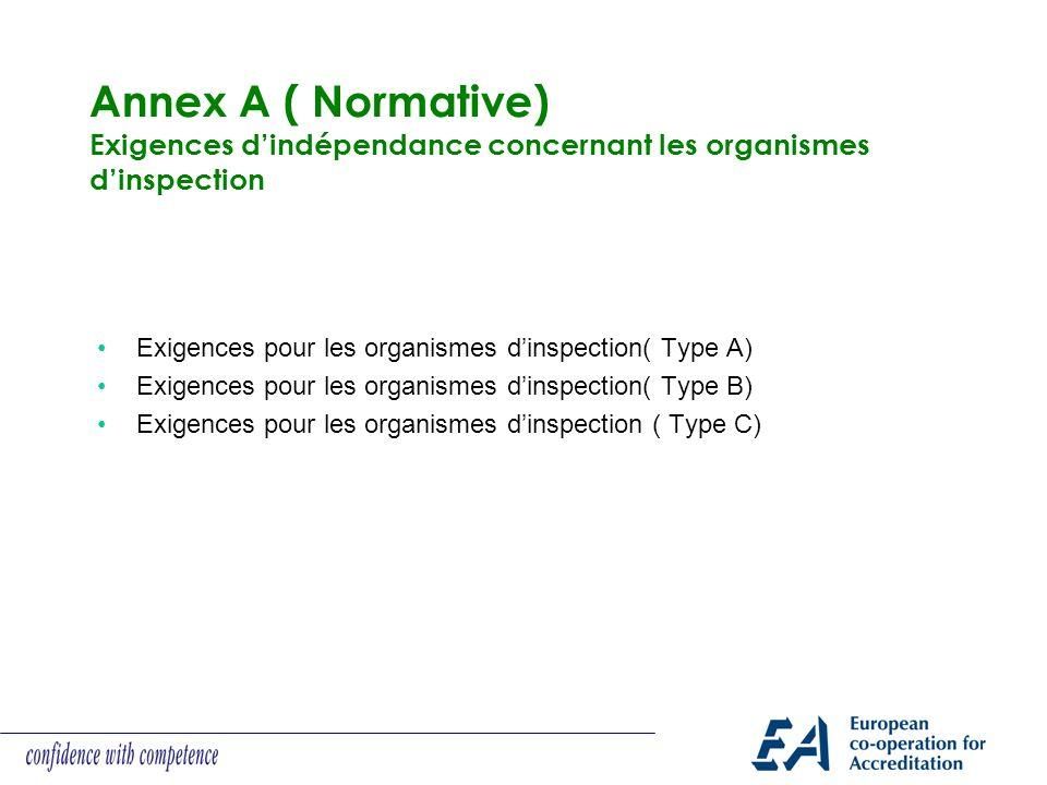 Annex A ( Normative) Exigences dindépendance concernant les organismes dinspection Exigences pour les organismes dinspection( Type A) Exigences pour l