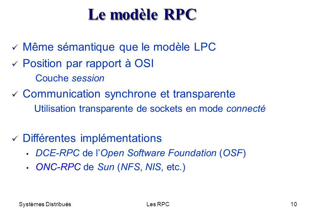 Systèmes DistribuésLes RPC10 ü Même sémantique que le modèle LPC ü Position par rapport à OSI Couche session ü Communication synchrone et transparente