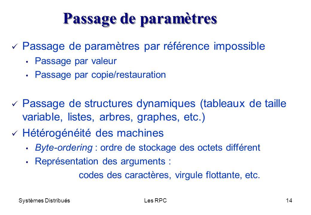 Systèmes DistribuésLes RPC14 ü Passage de paramètres par référence impossible Passage par valeur Passage par copie/restauration ü Passage de structure