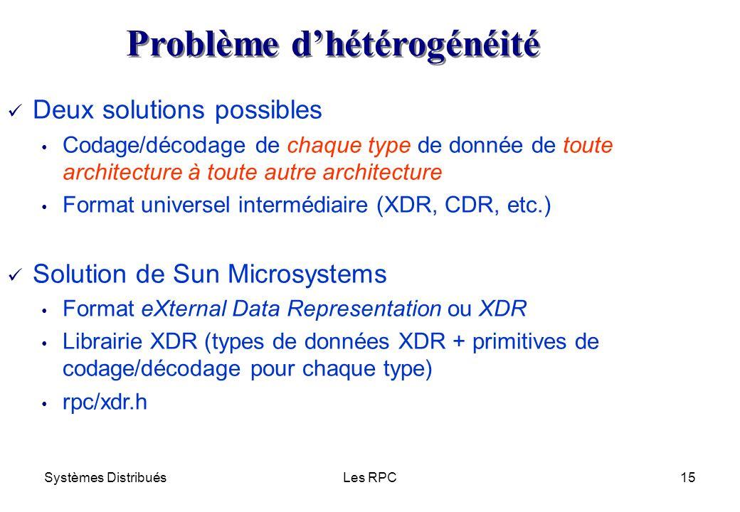 Systèmes DistribuésLes RPC15 ü Deux solutions possibles Codage/décodage de chaque type de donnée de toute architecture à toute autre architecture Form