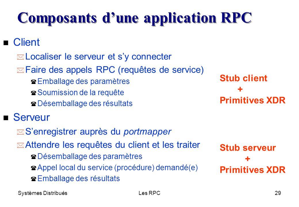Systèmes DistribuésLes RPC29 n Client * Localiser le serveur et sy connecter * Faire des appels RPC (requêtes de service) ( Emballage des paramètres (
