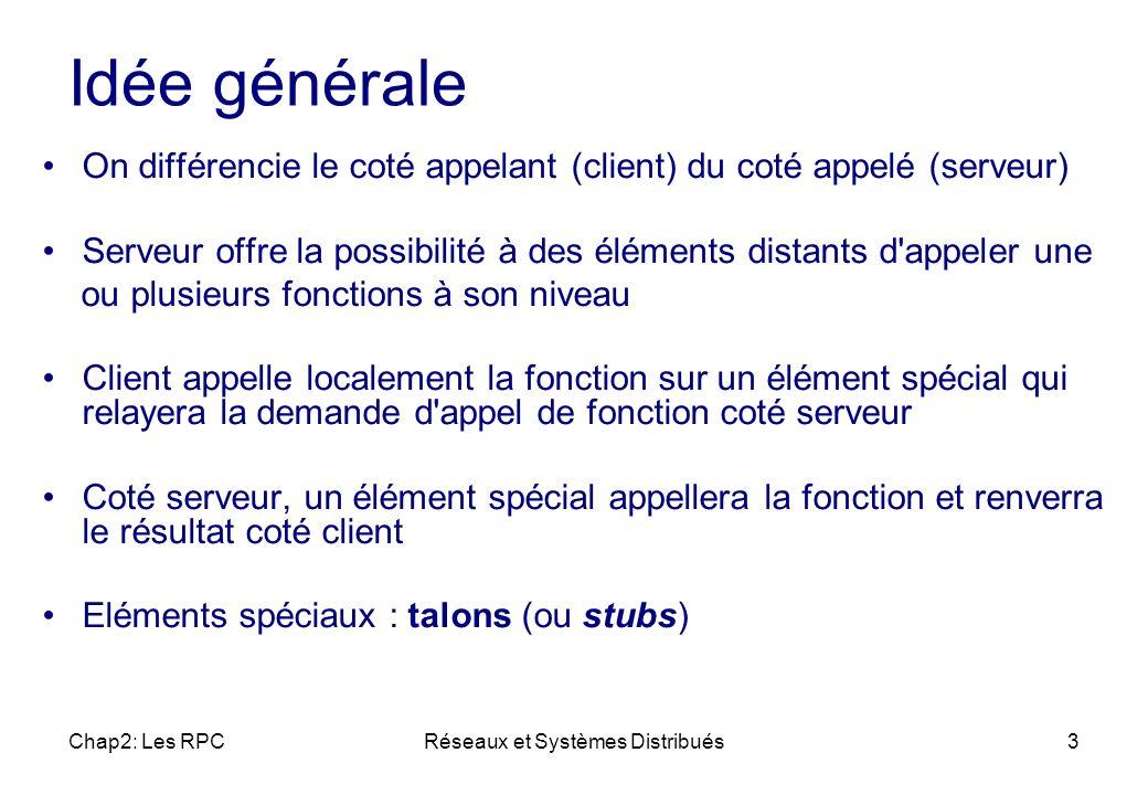 Chap2: Les RPCRéseaux et Systèmes Distribués3 Idée générale On différencie le coté appelant (client) du coté appelé (serveur) Serveur offre la possibi